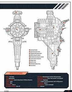 Death Star Manual Ds