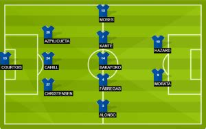 Arsenal vs Chelsea Preview, Predictions, Lineups, Team News