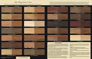gel wood stains pdf woodworking
