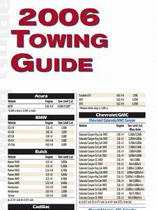 Trailer Towing Guides How To Tow Safely