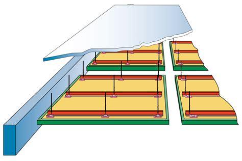 suspended reveal acoustical ceiling panels decoustics