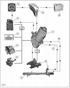 Ford Kuga  System Diagram