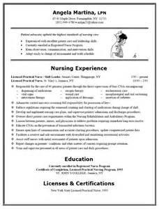Sample Nursing Resume Examples