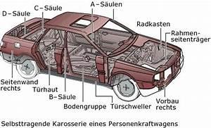 Auto Karosserieteile Bezeichnung : duden ka ros se rie rechtschreibung bedeutung definition herkunft ~ Eleganceandgraceweddings.com Haus und Dekorationen