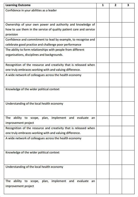 leadership development plan template   word