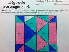 monomials images maths algebra algebra