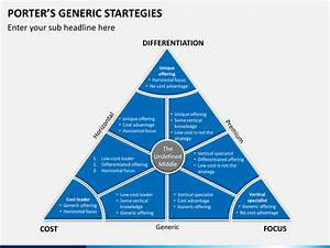 Porter U0026 39 S Generic Strategies Powerpoint Template