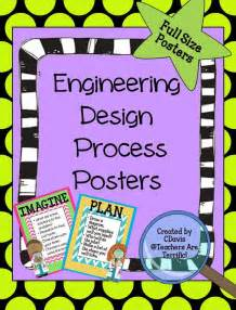 Stem Engineering Design Process