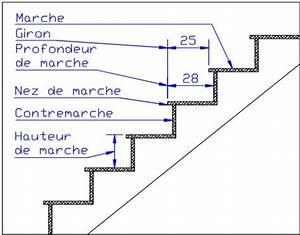 giron et hauteur de mon escalier quelle solution choisir With ordinary faire un plan maison 8 calculer un escalier droit