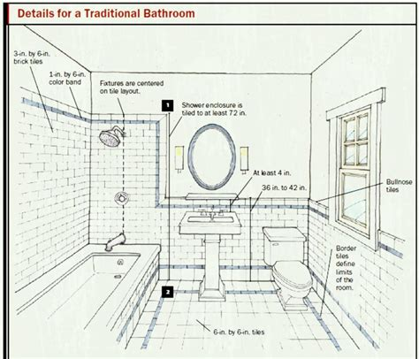 bathroom design software bathroom design software d planner free layout tool