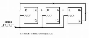 Vhdl Coding Tips And Tricks  Example   4 Bit Johnson