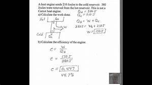 Simple Heat Engine Work  Efficiency