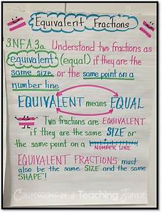 215 best Anchor Charts images on Pinterest