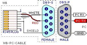 wideband 2j oem6 module technical information tech edge