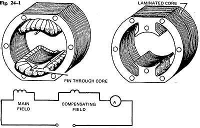 alternating current series motors