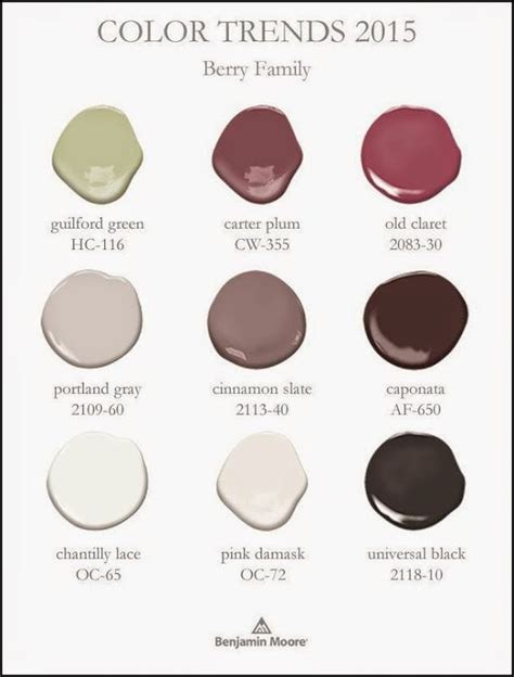 benjamin color trends 2015 berry family a