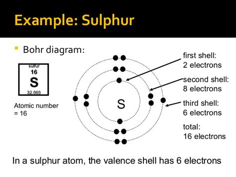 Number Of Protons Neutrons And Electrons In Sulfur by Review Grade 9 Chemistry