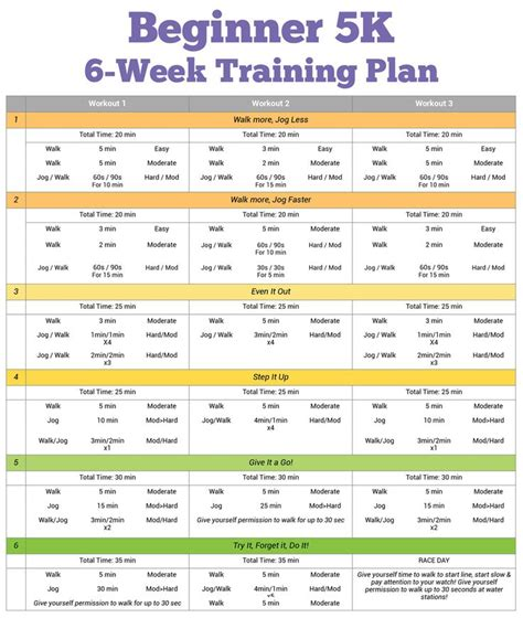 from to 5k free beginner 5k plan in just six weeks race