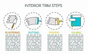 Hand Tool Set Line Art Style Infographic Of Interior Trim