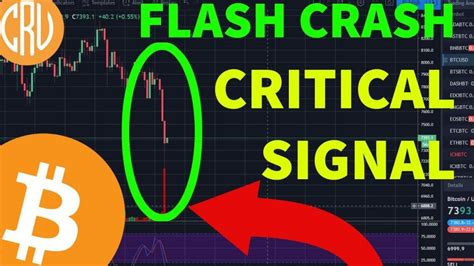 Last time it flashed, token gained about 200% in 5 months. Bitcoin FLASH CRASH - Critical Signal Found - The Bitcoinsters
