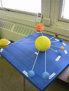 3D Solar System Poster Projects - Pics about space