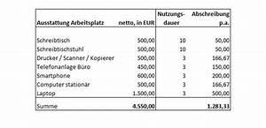 Anlagevermögen Berechnen : stundenlohn berechnen kalkulation des stundenlohn ~ Themetempest.com Abrechnung