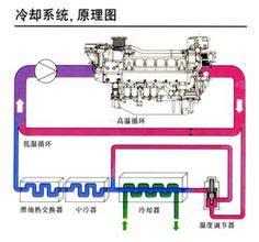 98 ford ranger wiring diagram diagram ford ranger ford ranger