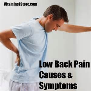 Lower Back Pain Causes and Symptoms