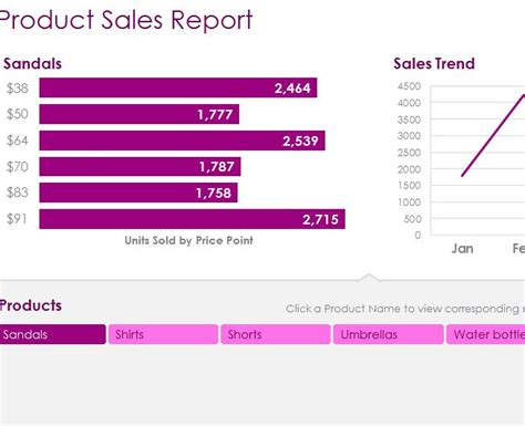 product price list  sales report  excel templates