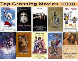 Top 10 Grossing Movies 1980