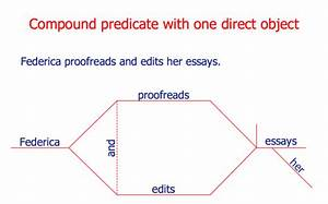 Diagramming Sentences Calculator