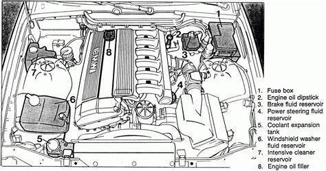 bmw  engine diagram automotive parts diagram images