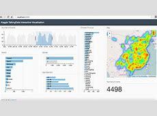 Interactive Data Visualization of Geospatial Data using D3