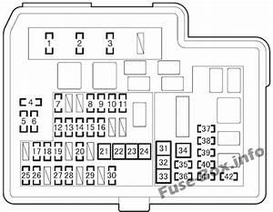 Fuse Box Diagram Toyota Prius C  2012