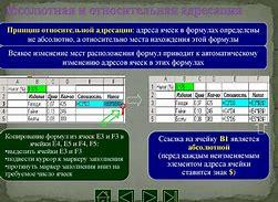 таблица бухгалтерских счетов