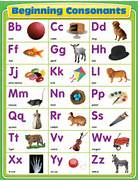 Vowels Phonemes What Is A Consonant With Picture Tip 1 Annoyed By Pop Ups Keep Yourself Signed In On Phonics Chart Consonants Teachers Printable