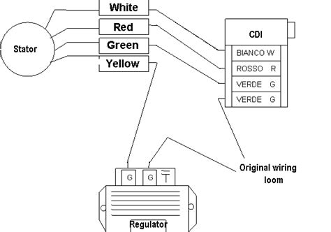 Lambretta Wiring Diagram