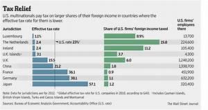 Business-Friendly Bureaucrat Helped Build Tax Haven in ...