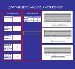Cost-Benefit Analysis Template Excel