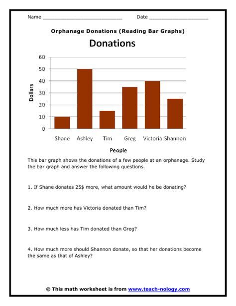interpreting bar graphs worksheets 4th grade literacy worksheets year 2 new calendar template site