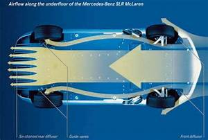 How A Rear Diffuser Works