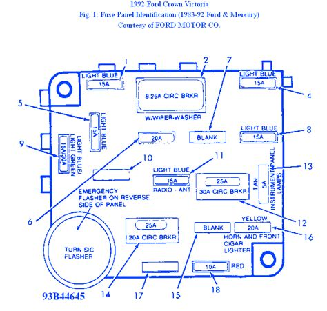 1995 Ford Crown Victorium Fuse Box Diagram by Ford Crown 1991 Identification Fuse Box Block