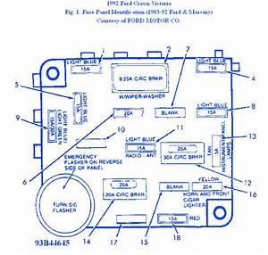 Ford Crown Victoria 1991 Identification Fuse Box  Block Circuit Breaker Diagram