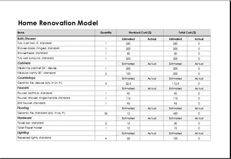 home renovation model template  excel excel templates
