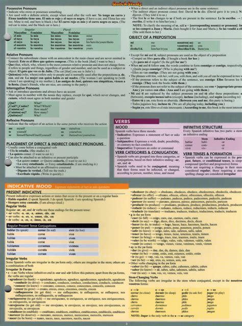 spanish grammar chart carlex onlinecom