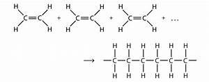 Lipid Polymer