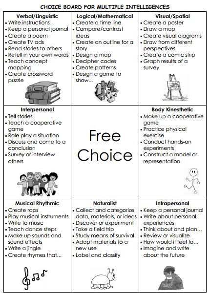 choice board template the sweet of third grade differentiated choice boards