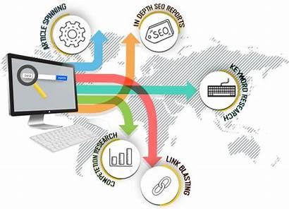 Optimization Seo Engine Agency Services