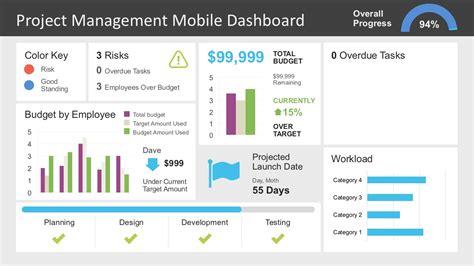 editable project management dashboard slidemodel