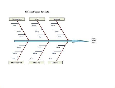 fishbone diagram template word authorizationlettersorg